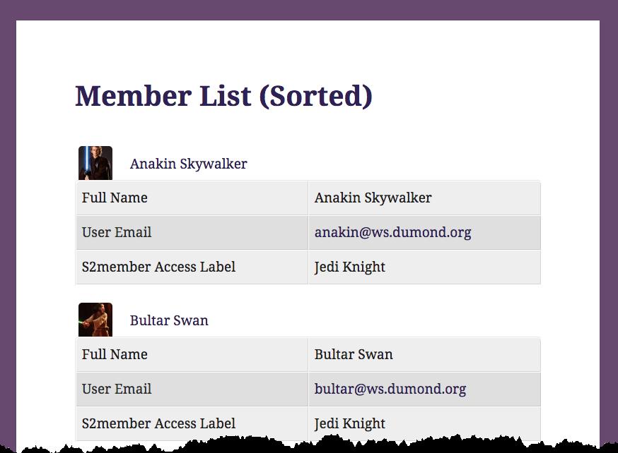 Member List (Sorted)